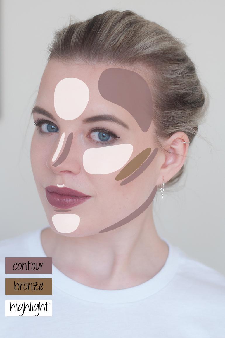 RED REIDING HOOD: How to contour infographic contouring highlighter bronzer powder